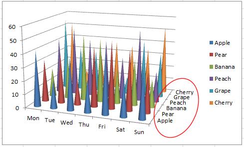 doc-3d-chart-depth-5