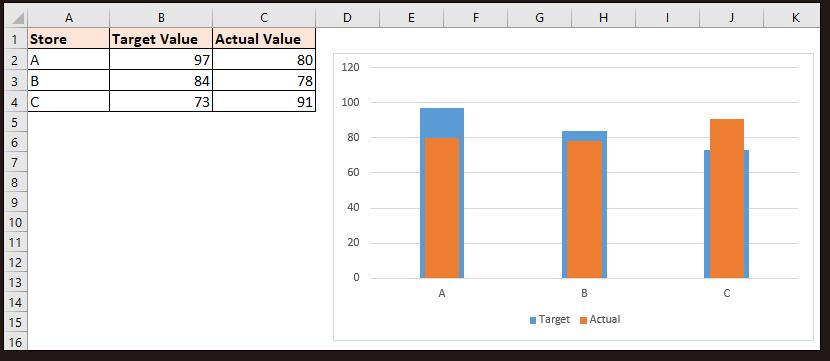 doc kutools target vs actual chart 3