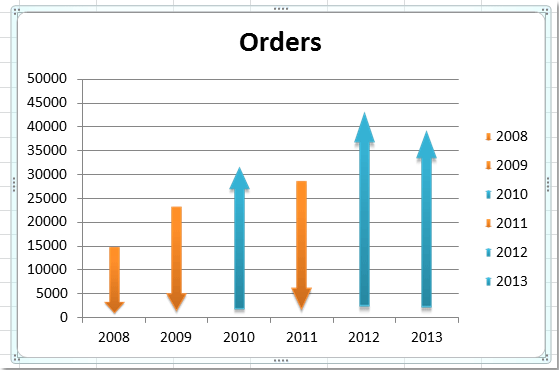 doc-add-pijlen-to-chart1