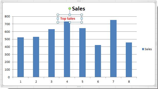 DOC-إضافة-النص-مربع إلى الرسم البياني لل3