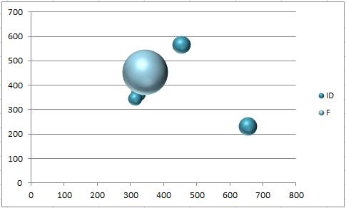 doc-ajust-bubble-size-5