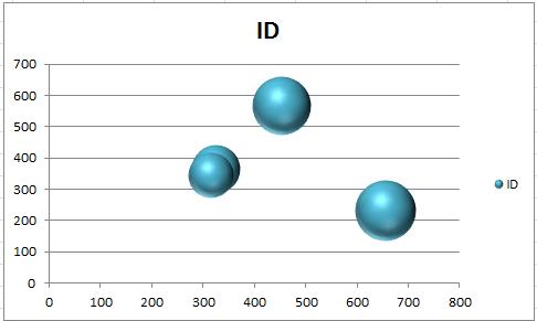 doc-ajust-bubble-size-8