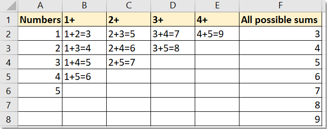 doc all possible sums of two numbers 1