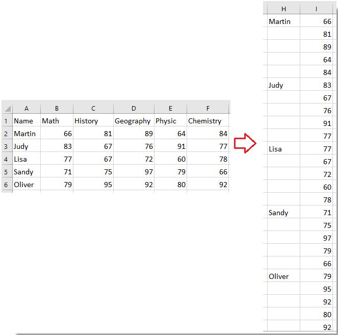 10 siyahısına doc array masa