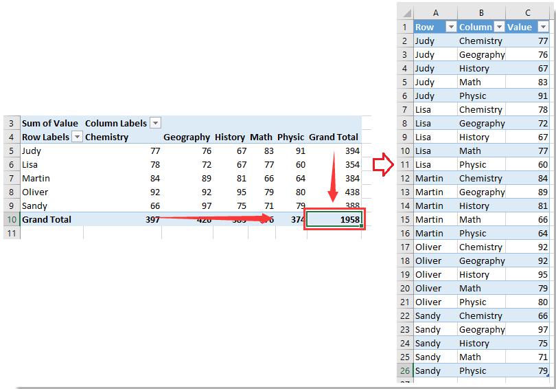 5 siyahısına doc array masa