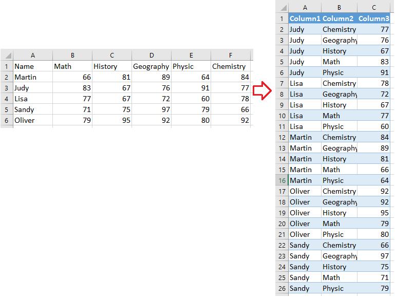 7 siyahısına doc array masa
