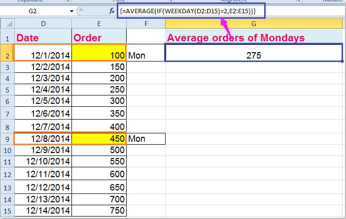 doc-gemiddelde-by-week-2