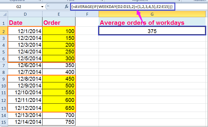 doc-gemiddelde-by-week-3