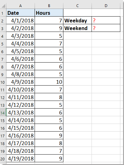doc average by weekday weekend 1