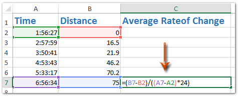 How to calculate average rate of change in Excel?