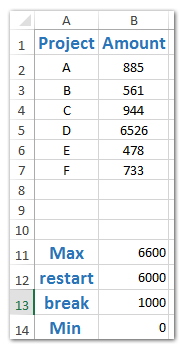 How To Break Chart Axis In Excel