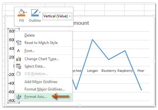 How to change chart axis labels' font color and size in Excel?