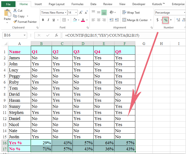 How to create a bar chart from yes no cells in Excel?