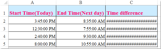 How to calculate hours between times after midnight in Excel?