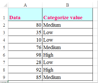 doc categorize by value 1