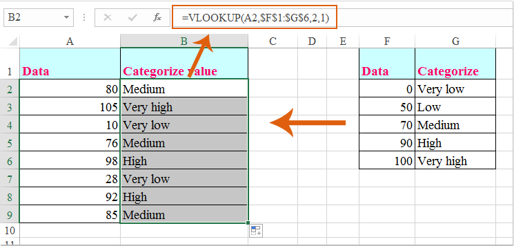 doc categorize by value 4