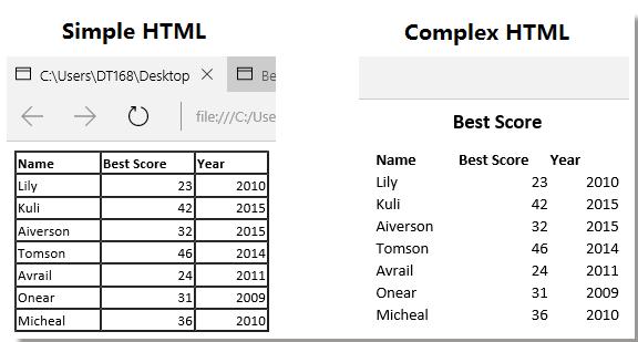 doc cel naar html tabel 13