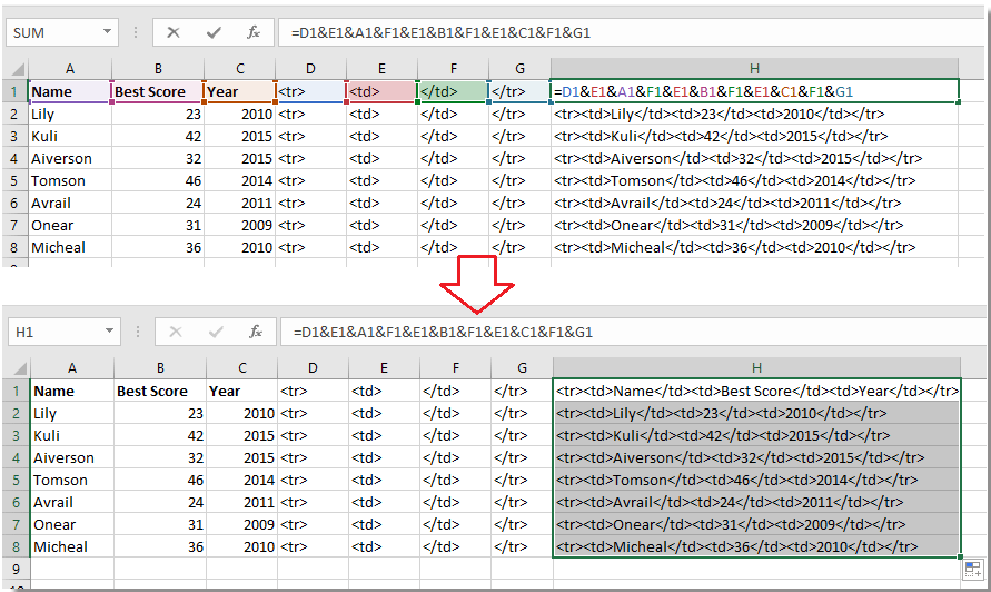 doc cel naar html tabel 7