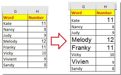 doc modifica la dimensione del carattere in base al valore 5