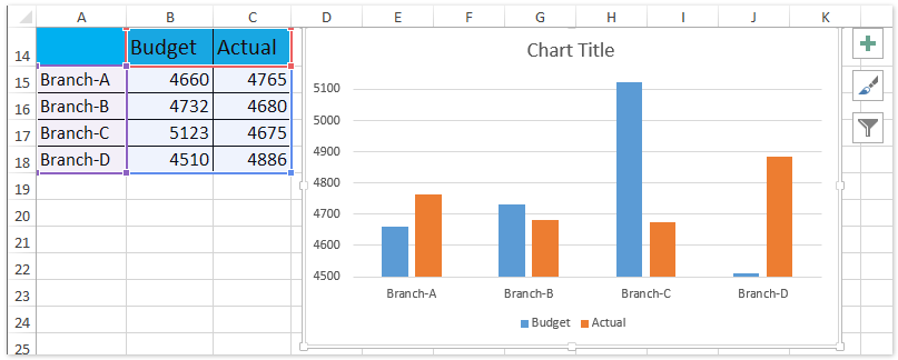 doc chart across multiple worksheets 14