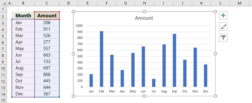 cum să adăugați o linie de tendință într- un grafic)