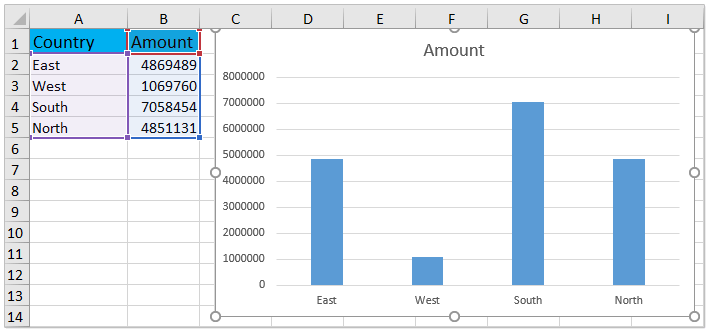 How to apply custom number format in an Excel chart?