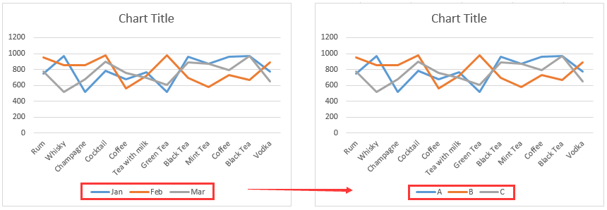how to rename a data series in an excel chart