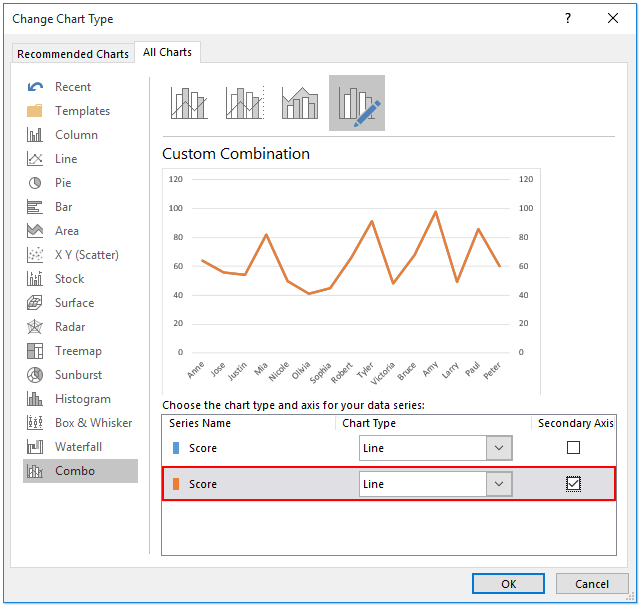 How to add a right hand/side Y axis to an Excel chart?