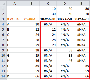 doc-color-chart-based-on-value-11