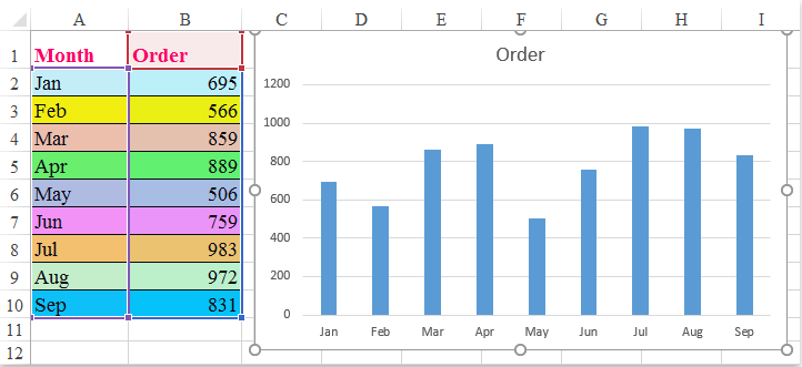 How To Color Chart Based On Cell Color In Excel