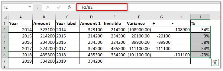 doc column chart with percentage change 10