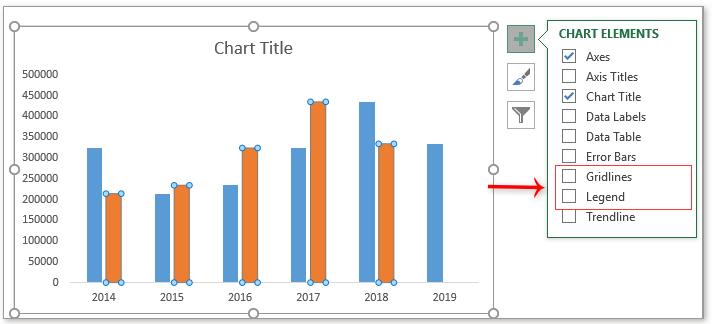 doc column chart with percentage change 12