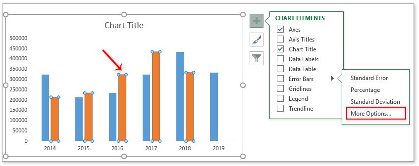 doc column chart with percentage change 13