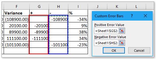 doc column chart with percentage change 15