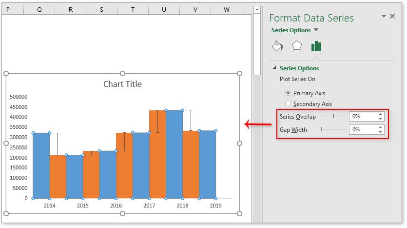 doc column chart with percentage change 18