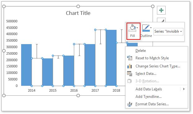 doc column chart with percentage change 19