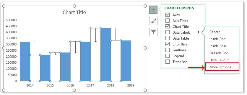 doc column chart with percentage change 20