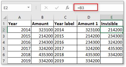 doc column chart with percentage change 6