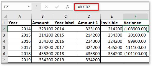 doc column chart with percentage change 7