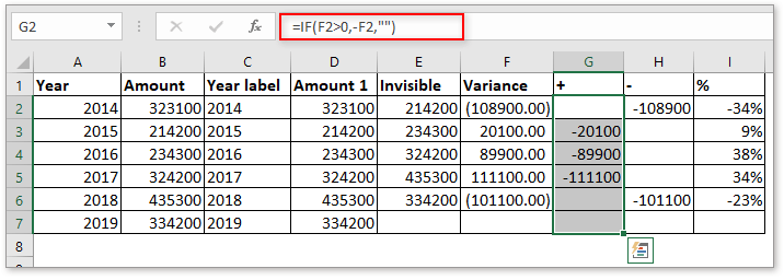 doc column chart with percentage change 8