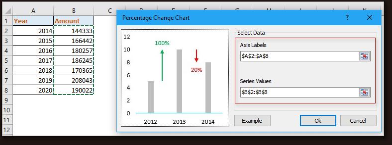 doc kutools chart with percentage change 2