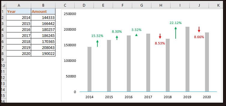 doc kutools chart with percentage change 4