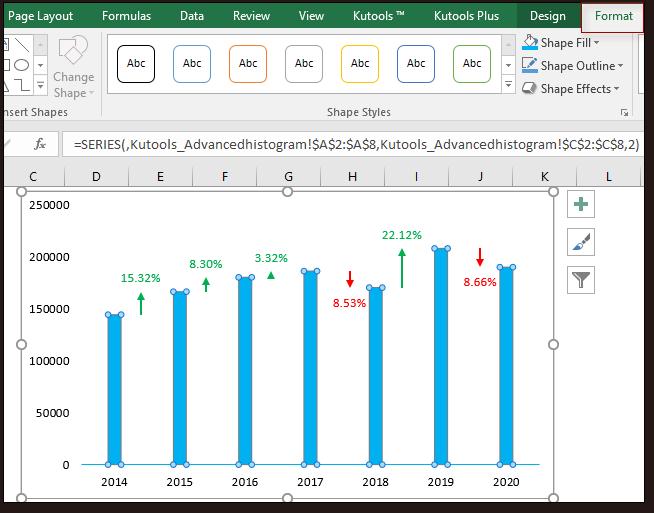 doc kutools chart with percentage change 5 1