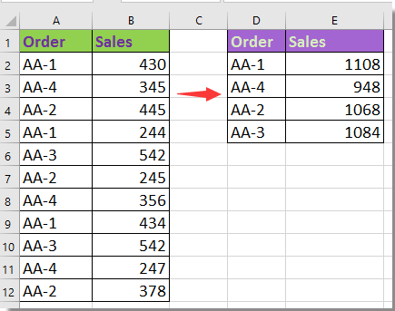 doc condense rows based on same 1