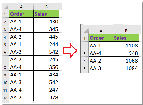 doc condense rows based on same 10
