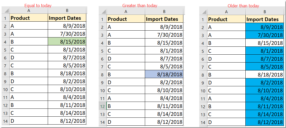 doc conditional formatting date 4