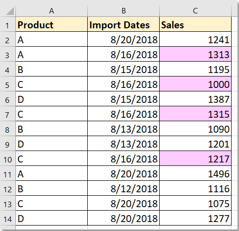 doc conditional formatting date 9