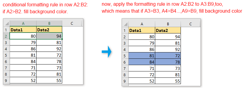 doc conditional formatting for each row 1