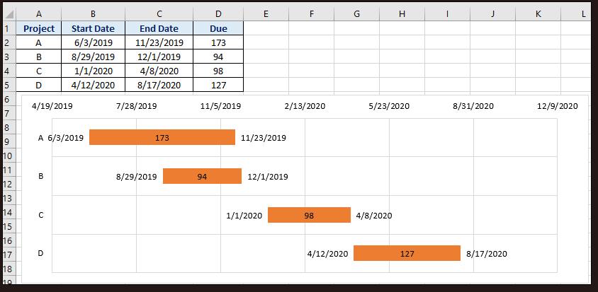 doc kutools gantt chart 4