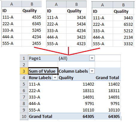 doc-consolidate-ranges-to-pivottable-9